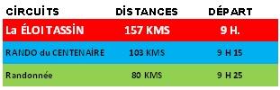 Distances Eloi Tassin