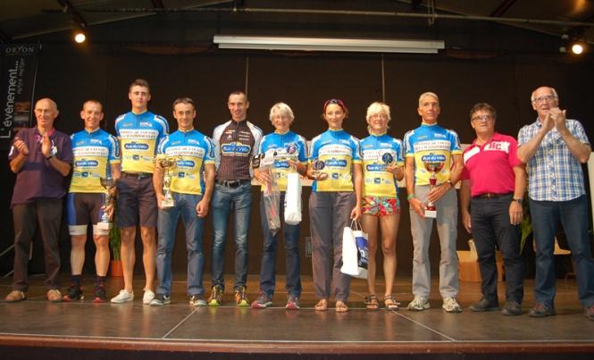 Les leaders du Trophée de l'Ouest 2015
